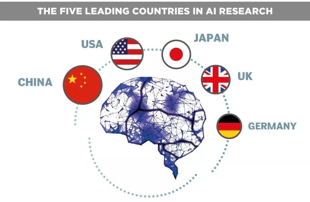 中美为何不会发生AI大战?平台联盟大于国家竞争