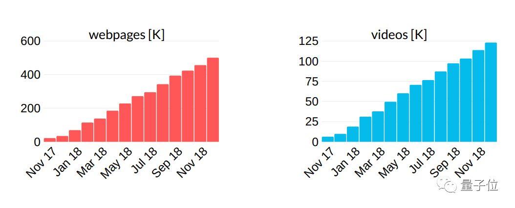 Deepfake这一年:月均被搜10万次,小电影产业大丰收,寡姐欲哭无泪