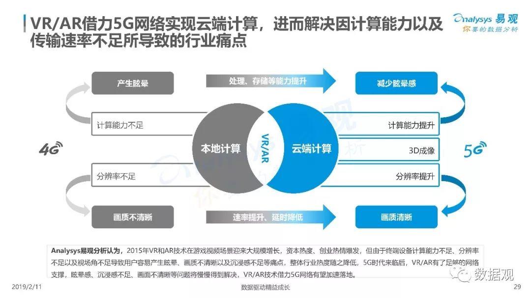 报告|5G的3大应用场景落地开花,中国或将引领全球5G产业发展